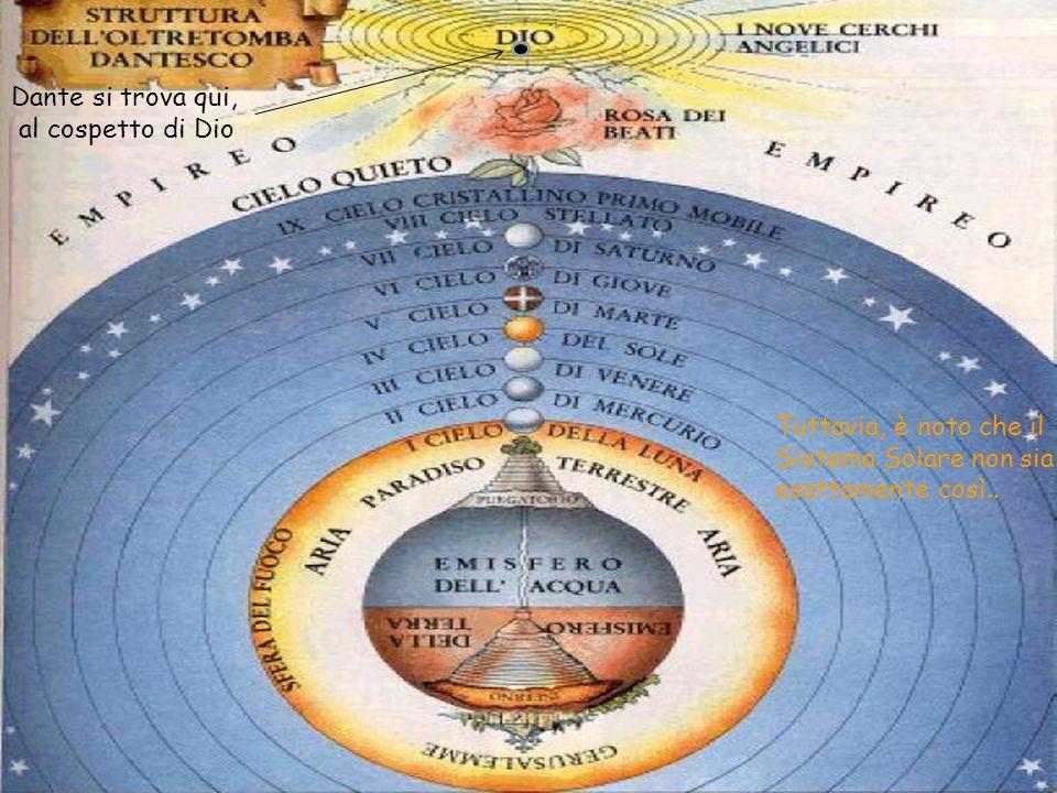 Dante si trova qui, al cospetto di Dio. Tuttavia, è noto che il.