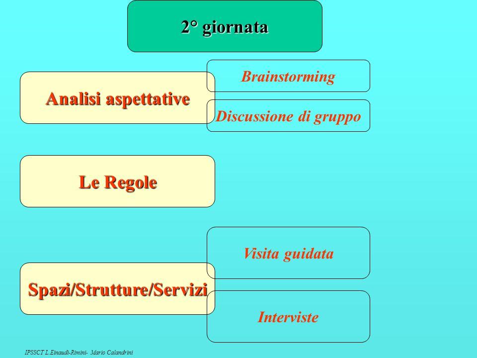 Spazi/Strutture/Servizi