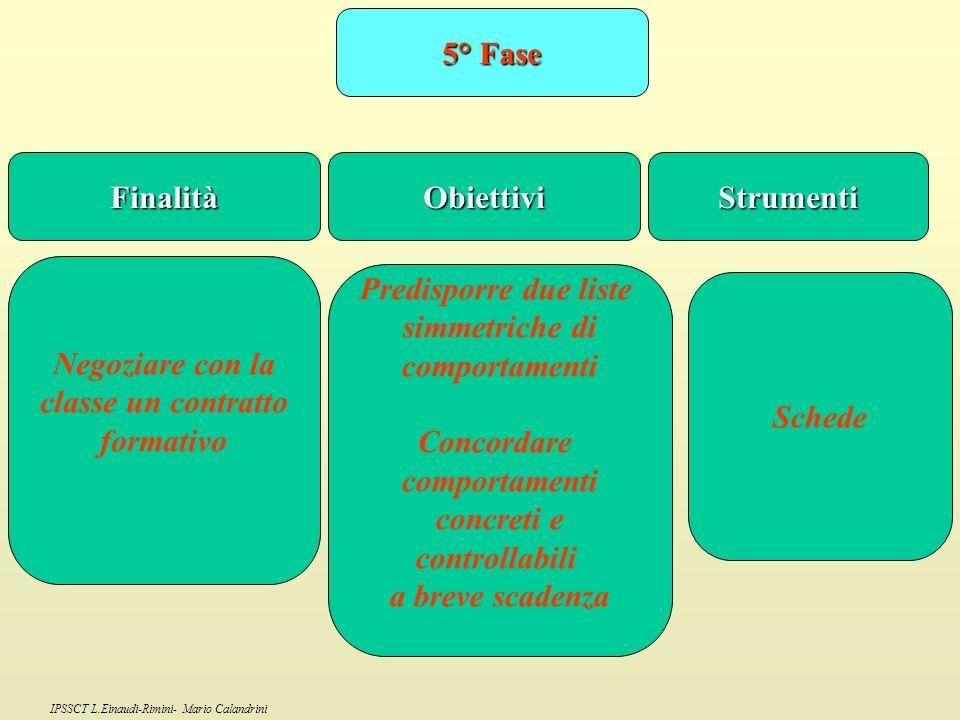 5° Fase Finalità Obiettivi Strumenti Negoziare con la