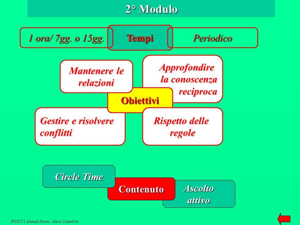 2° Modulo Tempi 1 ora/ 7gg. o 15gg. Periodico Approfondire