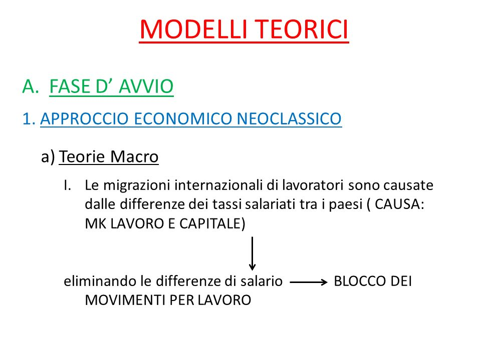 MODELLI TEORICI FASE D' AVVIO APPROCCIO ECONOMICO NEOCLASSICO