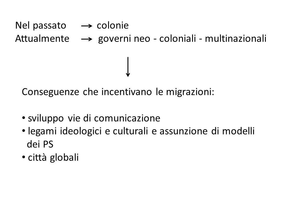 Nel passato colonie Attualmente governi neo - coloniali - multinazionali. Conseguenze che incentivano le migrazioni: