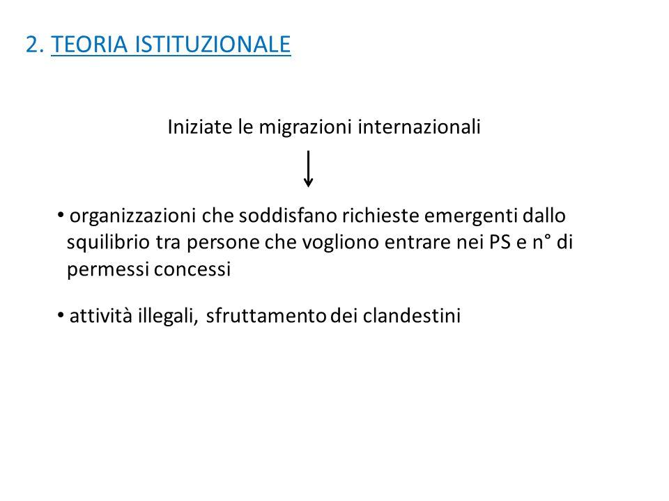 Iniziate le migrazioni internazionali