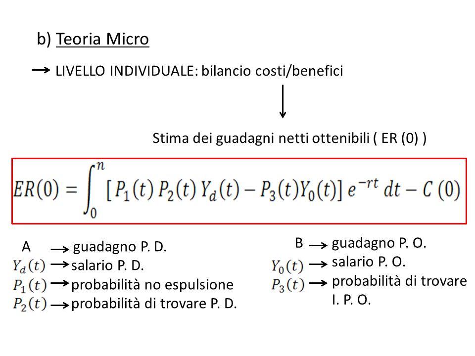 b) Teoria Micro LIVELLO INDIVIDUALE: bilancio costi/benefici