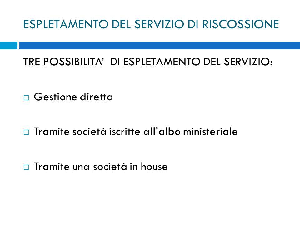 ESPLETAMENTO DEL SERVIZIO DI RISCOSSIONE