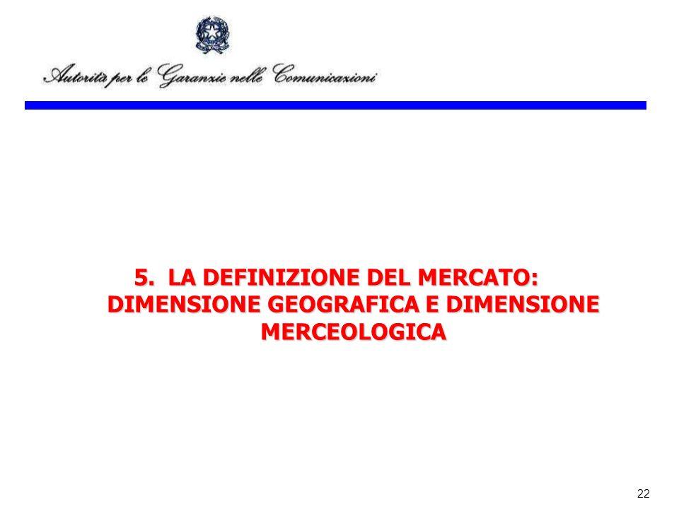 5. LA DEFINIZIONE DEL MERCATO: DIMENSIONE GEOGRAFICA E DIMENSIONE MERCEOLOGICA