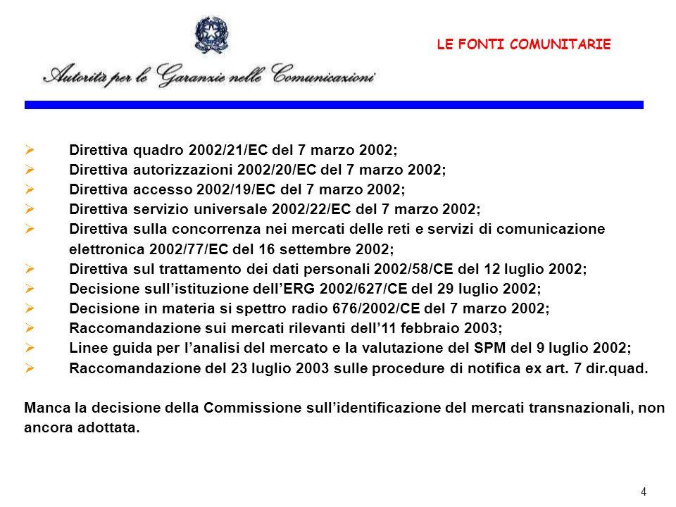 Direttiva quadro 2002/21/EC del 7 marzo 2002;