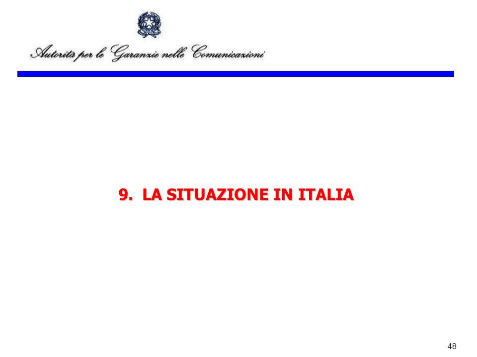 9. LA SITUAZIONE IN ITALIA