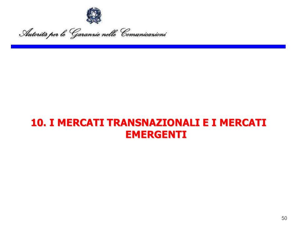 10. I MERCATI TRANSNAZIONALI E I MERCATI EMERGENTI