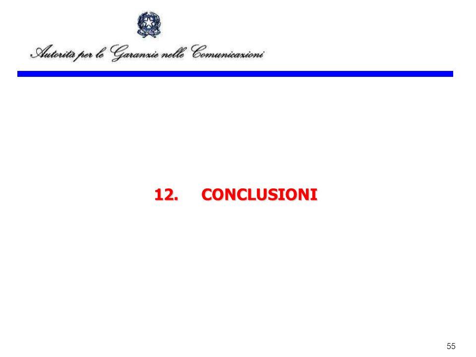 12. CONCLUSIONI