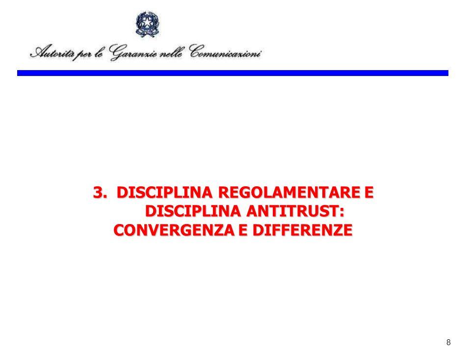 DISCIPLINA REGOLAMENTARE E DISCIPLINA ANTITRUST: