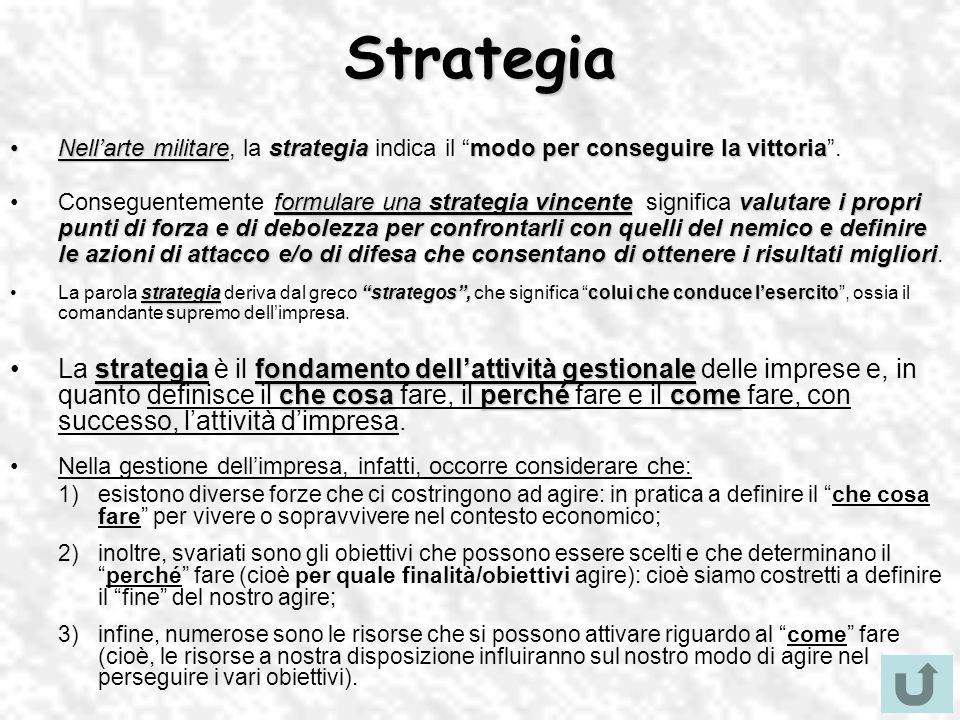 Strategia Nell'arte militare, la strategia indica il modo per conseguire la vittoria .