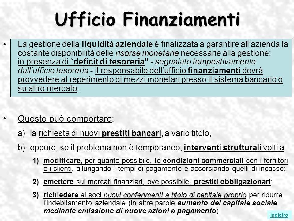 Ufficio Finanziamenti