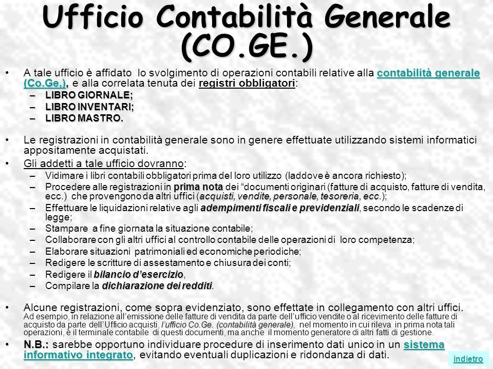 Ufficio Contabilità Generale (CO.GE.)