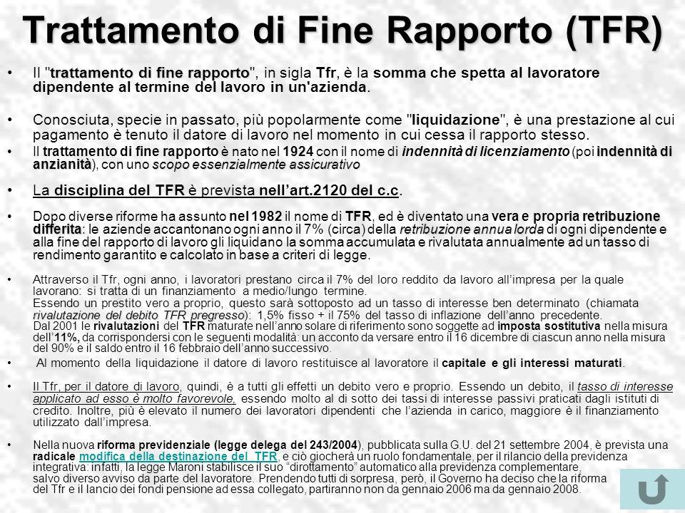 Trattamento di Fine Rapporto (TFR)