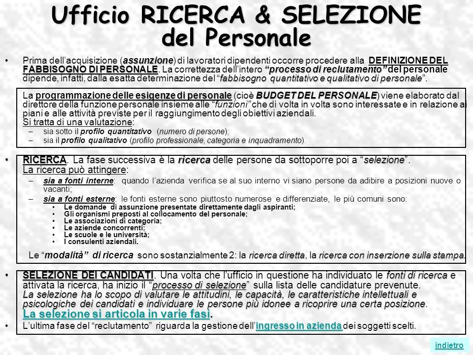 Ufficio RICERCA & SELEZIONE del Personale