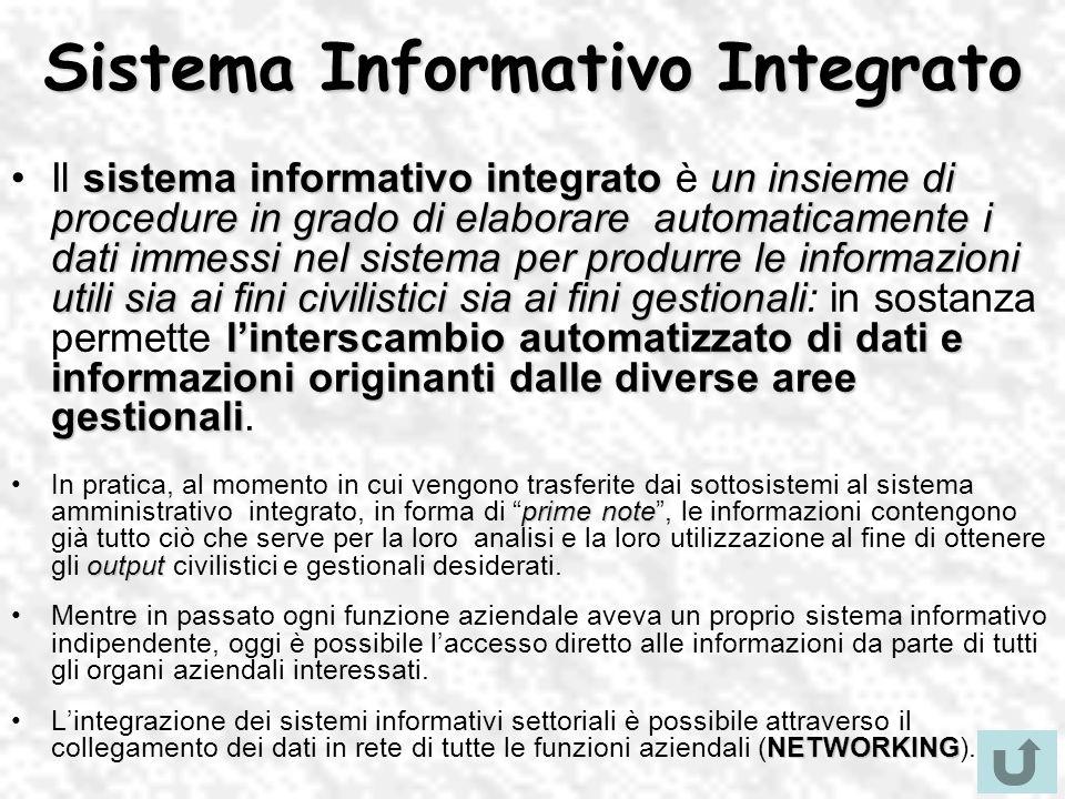 Sistema Informativo Integrato