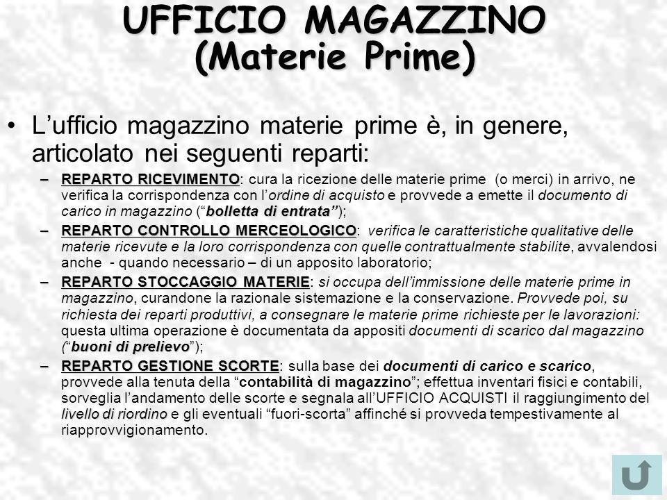 UFFICIO MAGAZZINO (Materie Prime)