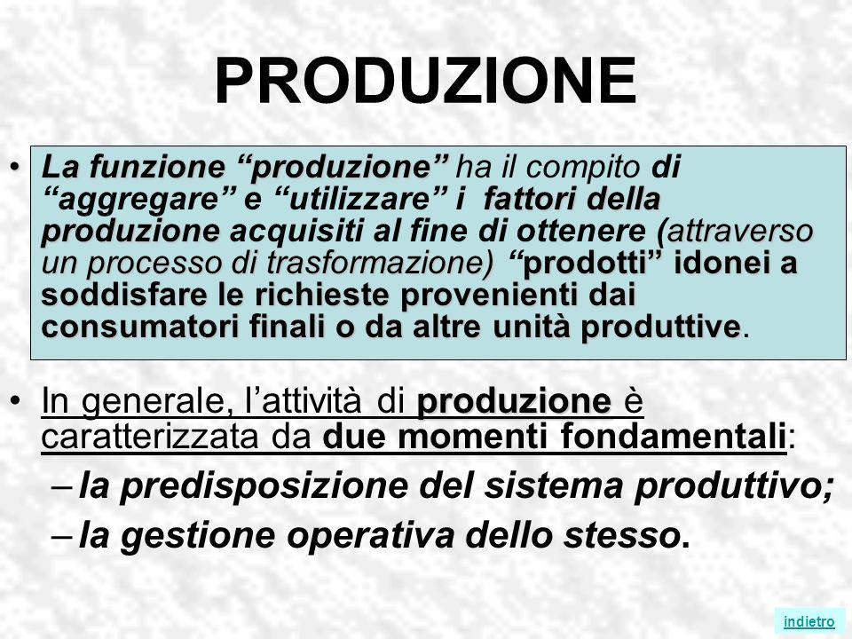 PRODUZIONE la predisposizione del sistema produttivo;