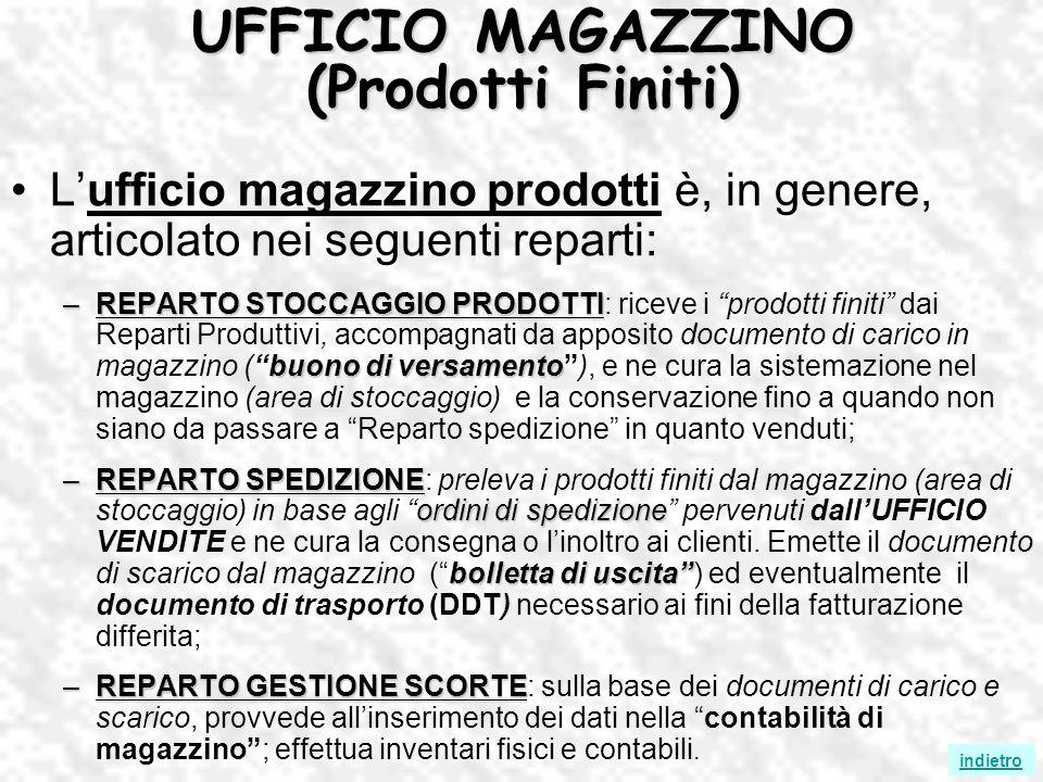UFFICIO MAGAZZINO (Prodotti Finiti)