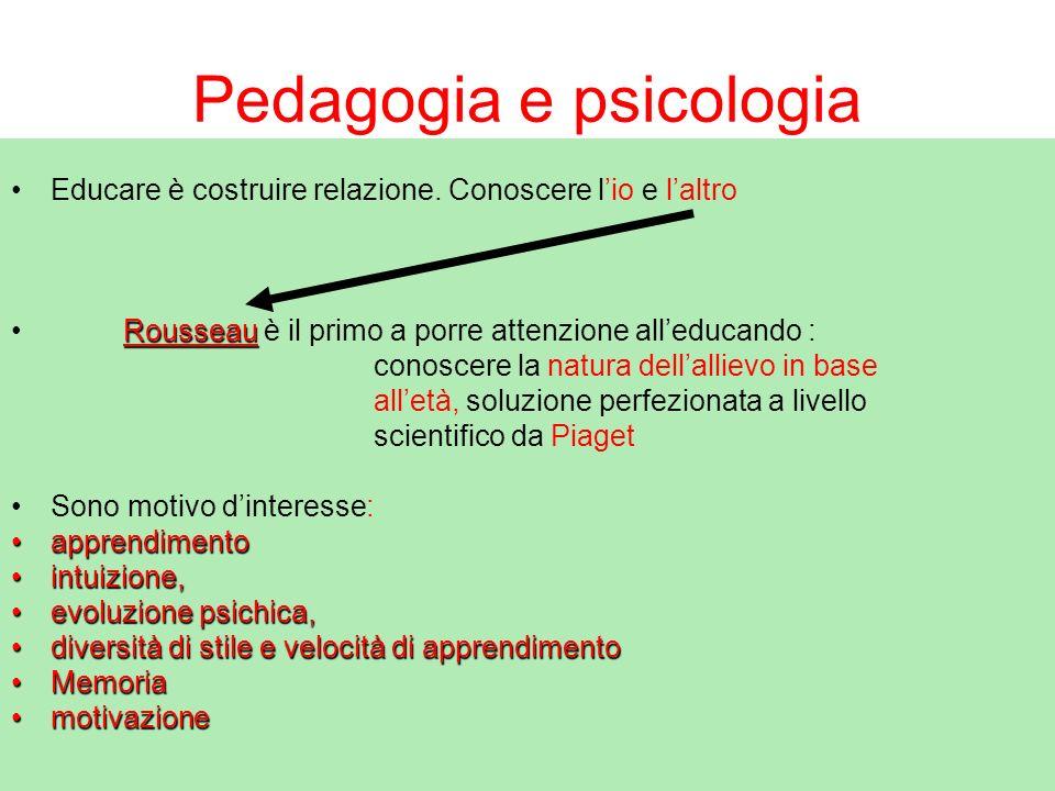Pedagogia e psicologia