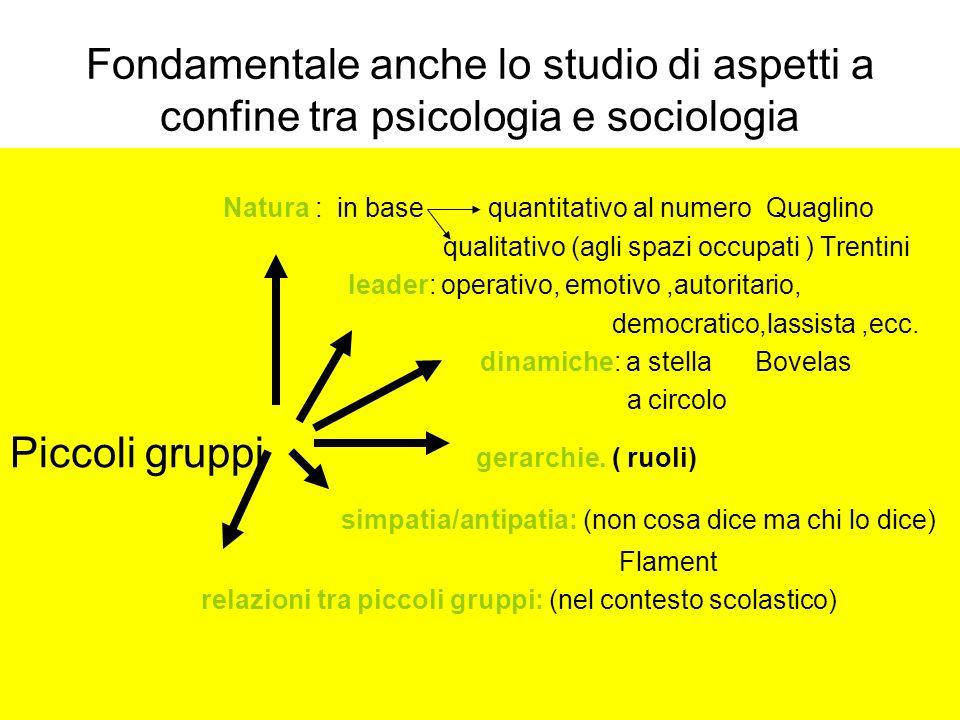 Piccoli gruppi gerarchie. ( ruoli)