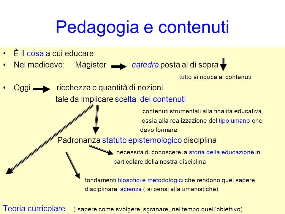 Pedagogia e contenuti È il cosa a cui educare