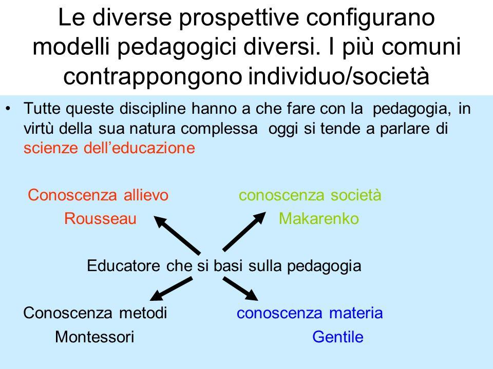 Le diverse prospettive configurano modelli pedagogici diversi