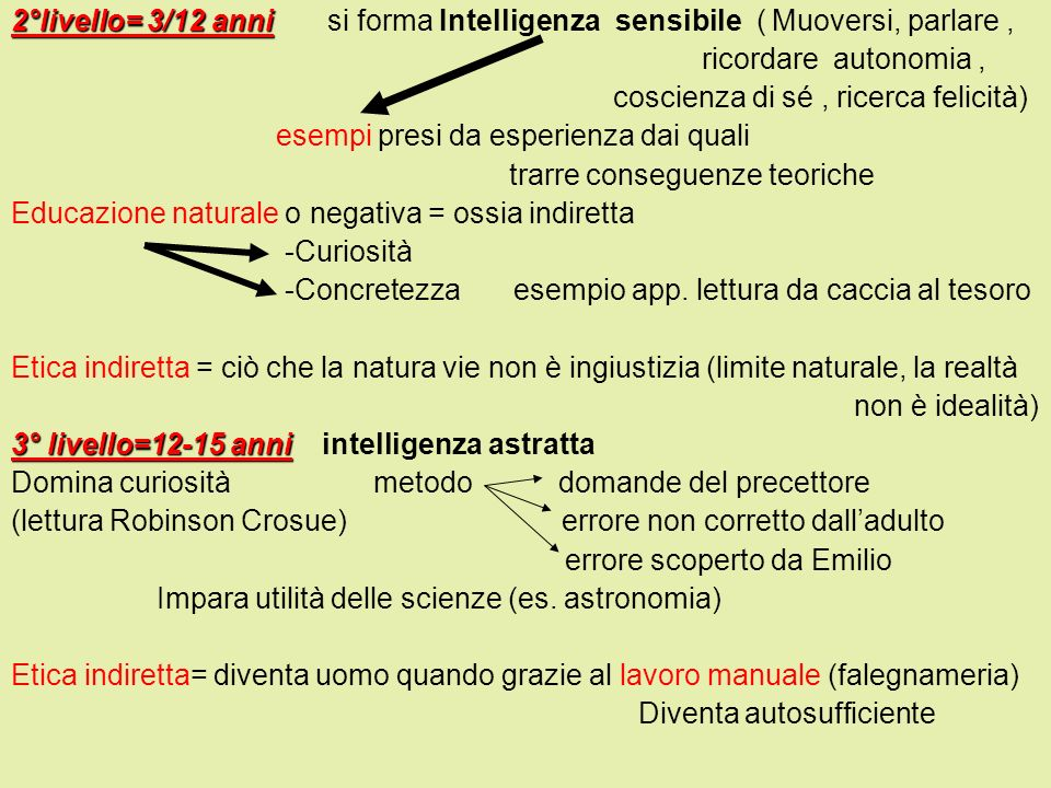 2°livello= 3/12 anni si forma Intelligenza sensibile ( Muoversi, parlare ,
