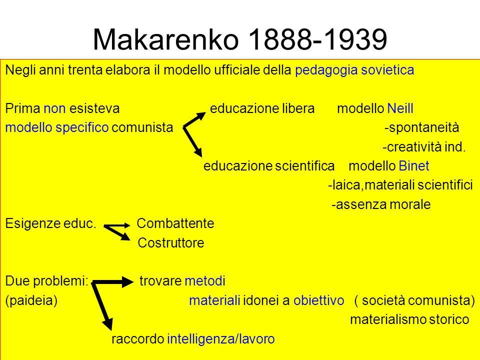 Makarenko 1888-1939 Negli anni trenta elabora il modello ufficiale della pedagogia sovietica.