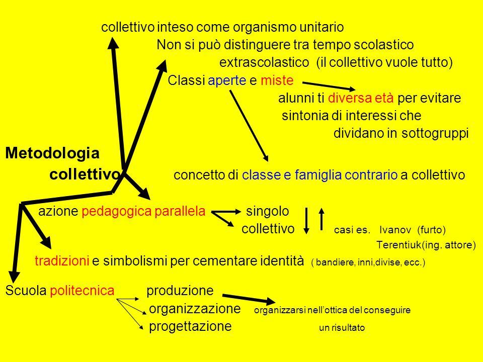 collettivo concetto di classe e famiglia contrario a collettivo