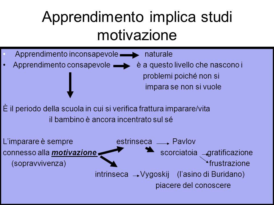 Apprendimento implica studi motivazione