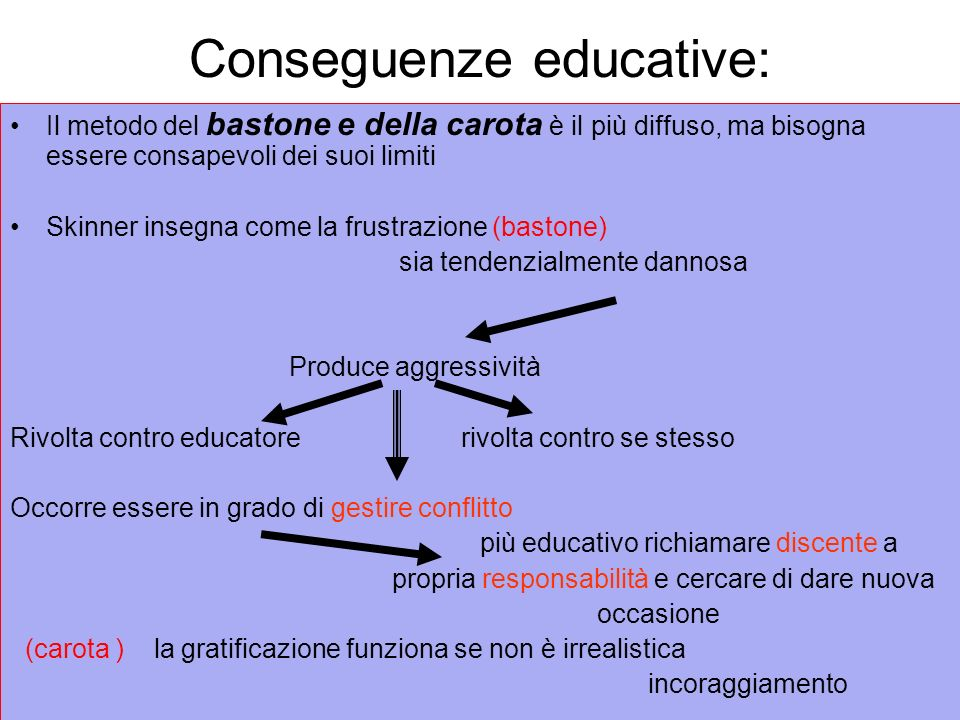 Conseguenze educative: