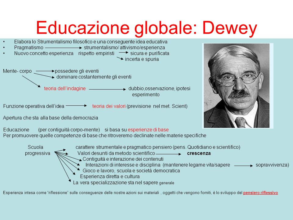 Educazione globale: Dewey