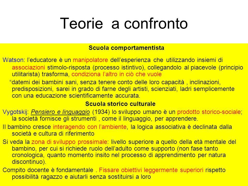 Teorie a confronto Scuola comportamentista