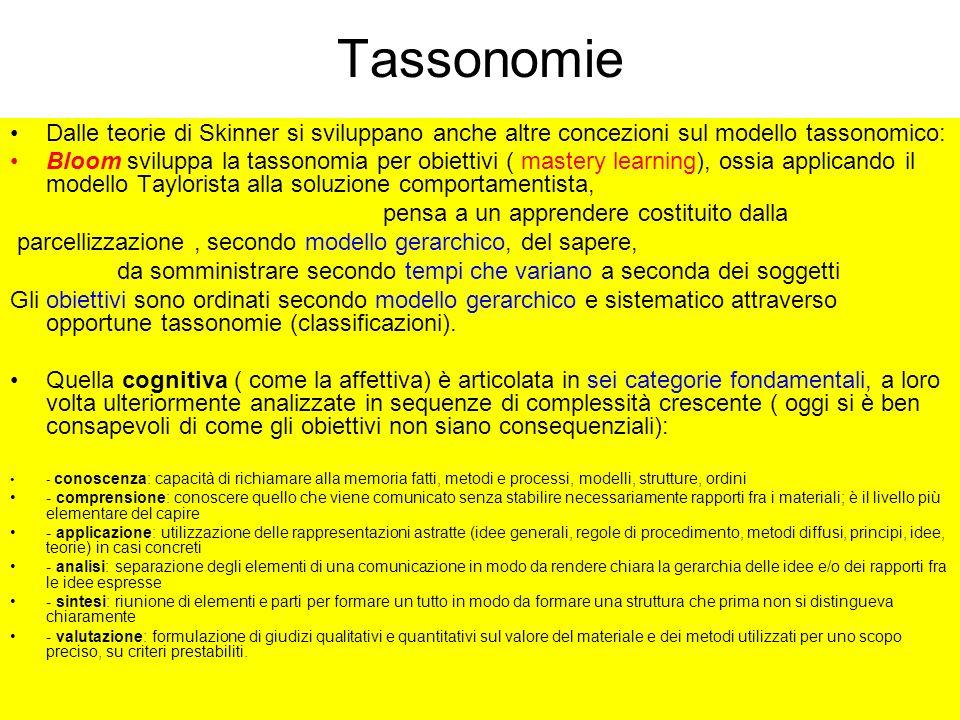 Tassonomie Dalle teorie di Skinner si sviluppano anche altre concezioni sul modello tassonomico: