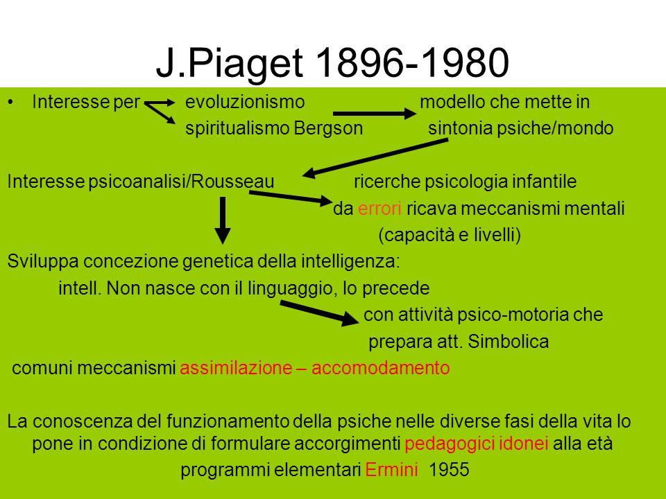 J.Piaget 1896-1980 Interesse per evoluzionismo modello che mette in