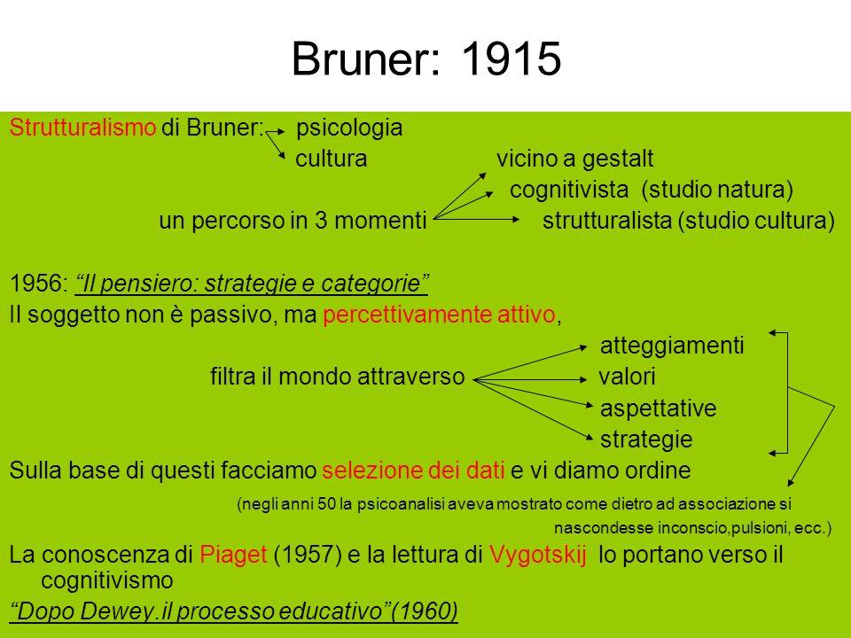 Bruner: 1915 Strutturalismo di Bruner: psicologia