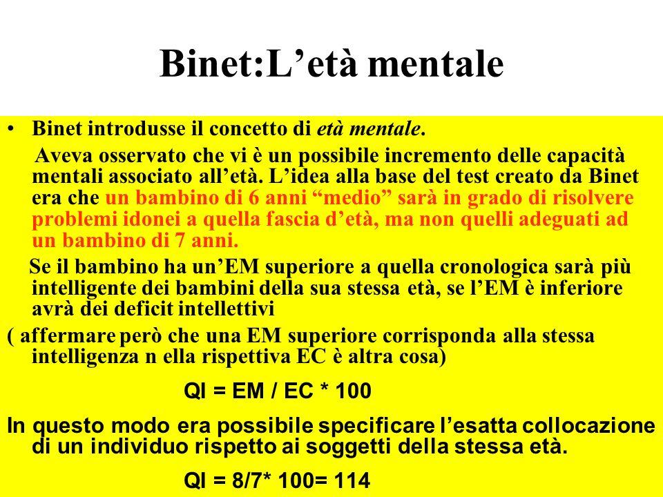 Binet:L'età mentale Binet introdusse il concetto di età mentale.