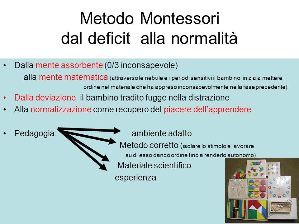 Metodo Montessori dal deficit alla normalità