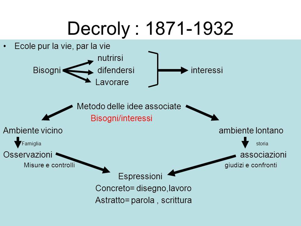 Decroly : 1871-1932 Ecole pur la vie, par la vie nutrirsi