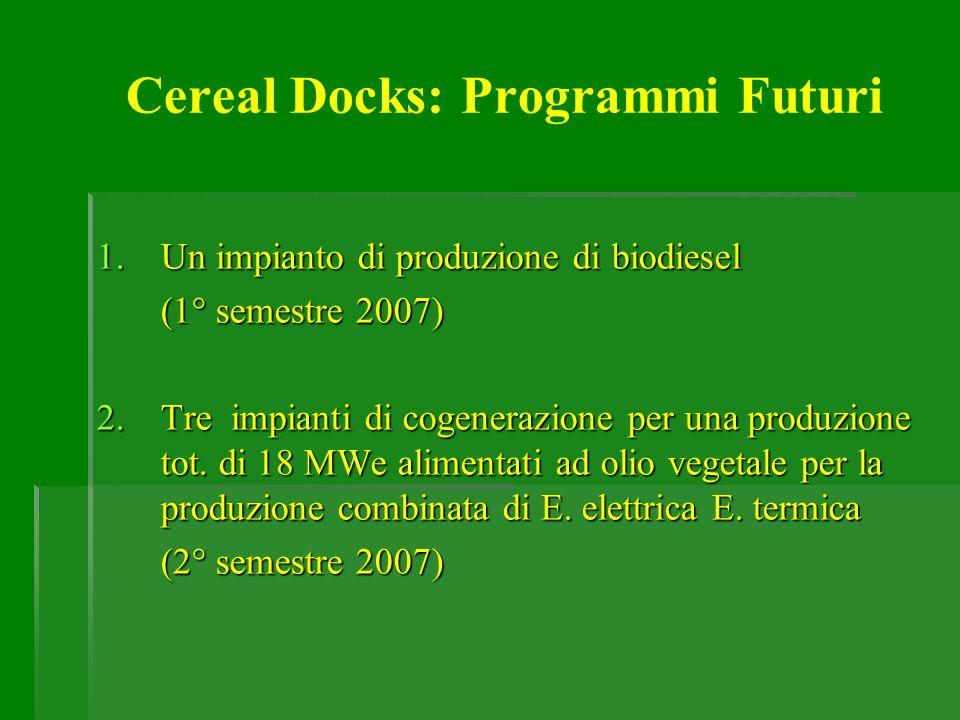 Cereal Docks: Programmi Futuri
