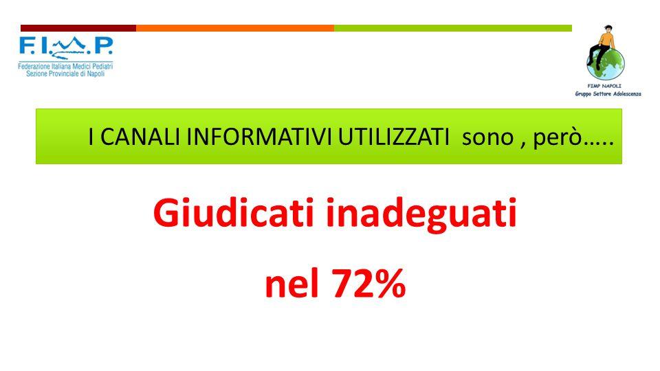Giudicati inadeguati nel 72%