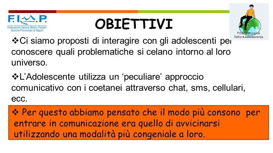 09/05/13 OBIETTIVI. FIMP Campania. Settore Adolescenza.