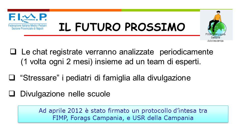 09/05/13 IL FUTURO PROSSIMO. FIMP Campania. Settore Adolescenza. Le chat registrate verranno analizzate periodicamente.