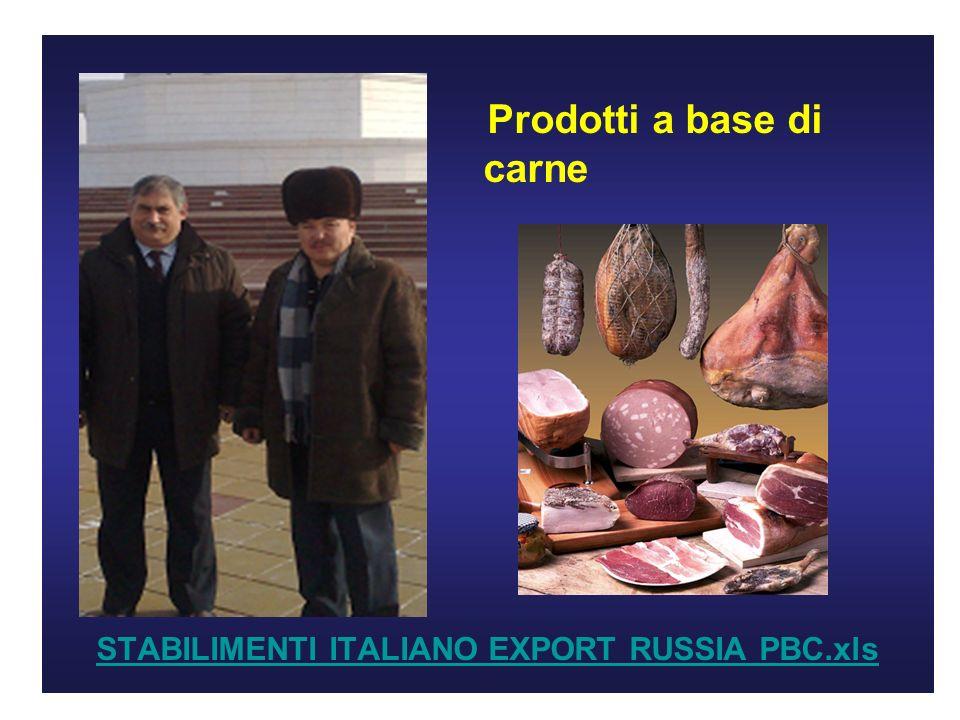 Prodotti a base di carne STABILIMENTI ITALIANO EXPORT RUSSIA PBC.xls
