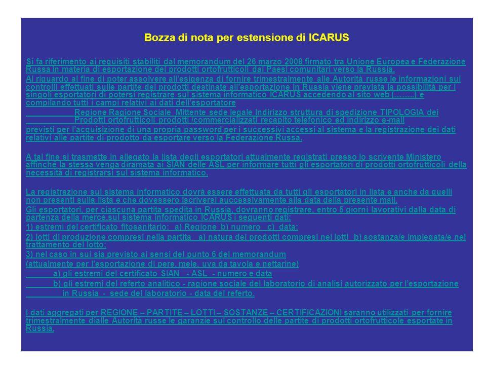 Bozza di nota per estensione di ICARUS
