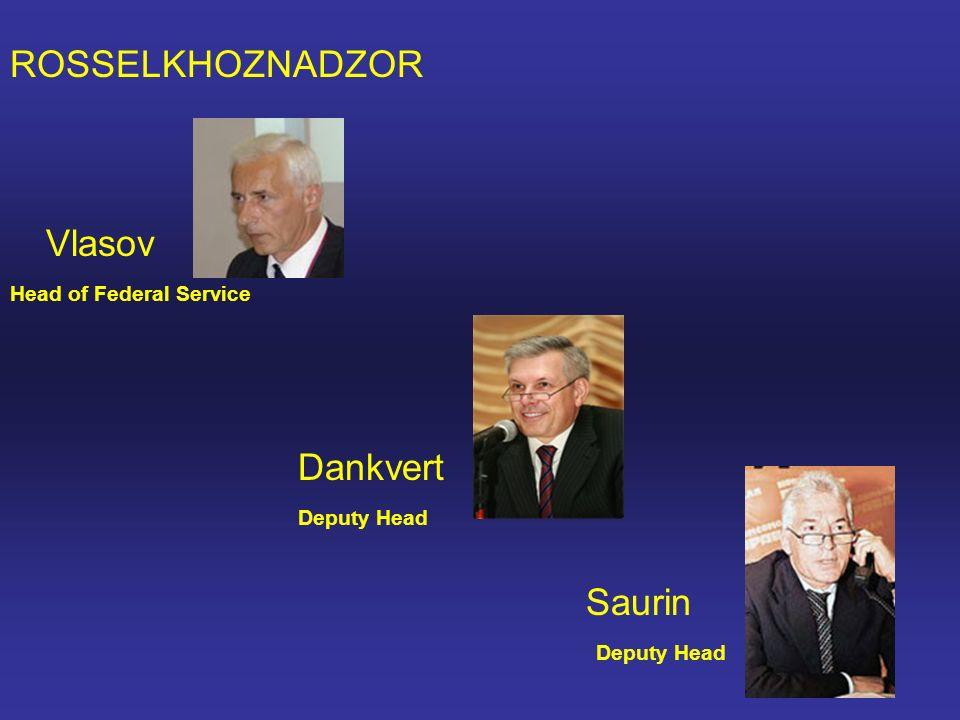 ROSSELKHOZNADZOR Vlasov Dankvert Deputy Head Saurin