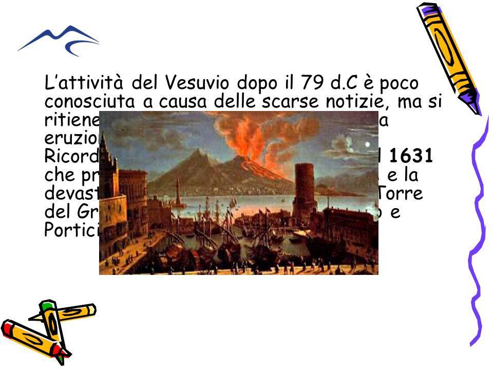 L'attività del Vesuvio dopo il 79 d