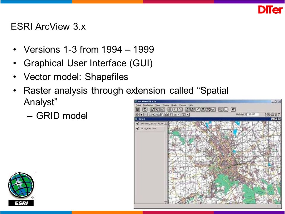ESRI ArcView 3.xVersions 1-3 from 1994 – 1999. Graphical User Interface (GUI) Vector model: Shapefiles.
